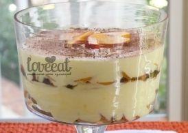 Традиционный английский десерт на основе пропитанного кремом бисквита, фруктов, взбитых сливок. Очень напоминает тирамису! В переводе