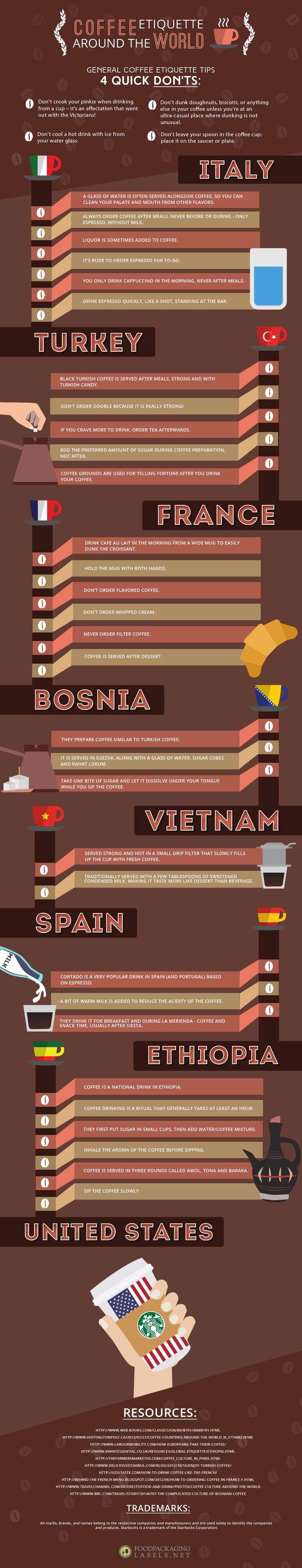 A Quick Guide to Coffee Etiquette Around the World (Infographic) | The Daily Meal