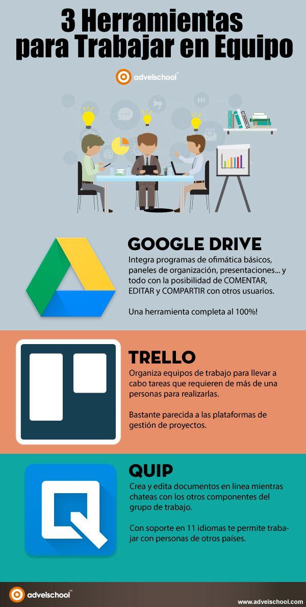3 herramientas para trabajar en equipo