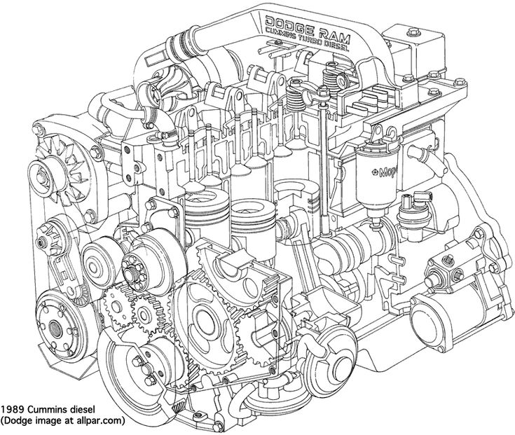 Cummins diesel engine~Seen a lot of these! Dad left Cummins Diesel after several years to open his own shop: repairing and manufacturing parts for diesel engines. One of his designs was one of the first turbos~!