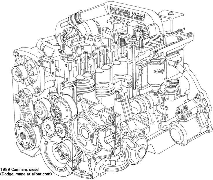 cummins diesel forum - 811×685