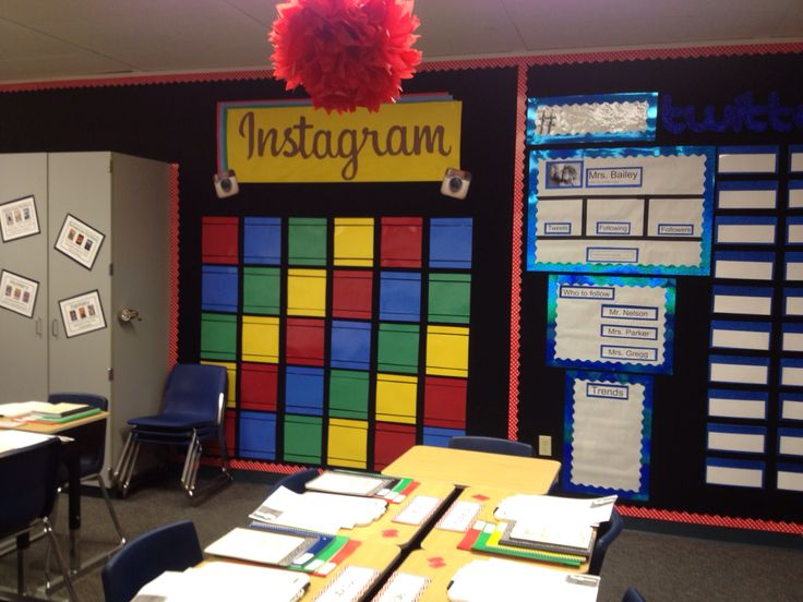Instagram board for my 6th grade classroom.