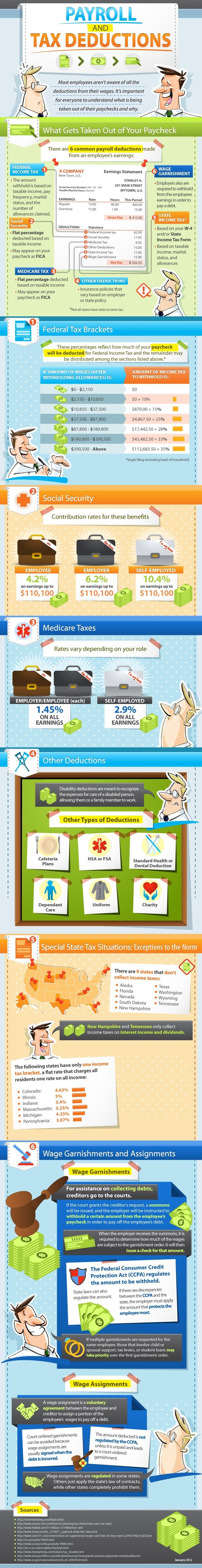 Payroll and tax deductions infographic taxtime income tax for Tax deductions for home improvements