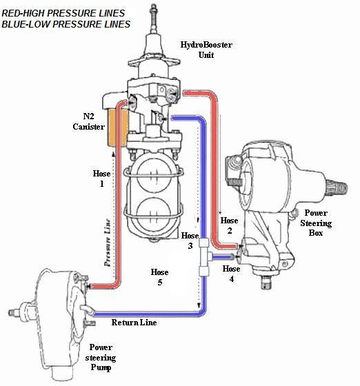 rat rod wiring harness