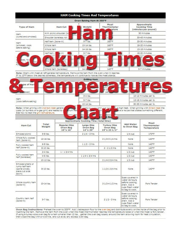 The proper ham cooking time and temperature are extremely important. The optimum flavor and tenderness of the ham can be consistently achieved when care is taken to follow the recommended guidelines for ham cooking times and temperatures.