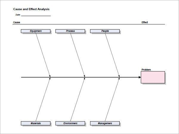 28 Blank Fishbone Diagram Template In 2020 With Images