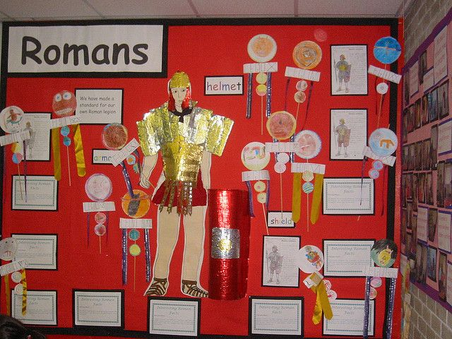 Een muur in je klas aankleden, trefwoorden, informatieve stukjes, een eigen wapenschild ontwerpen.