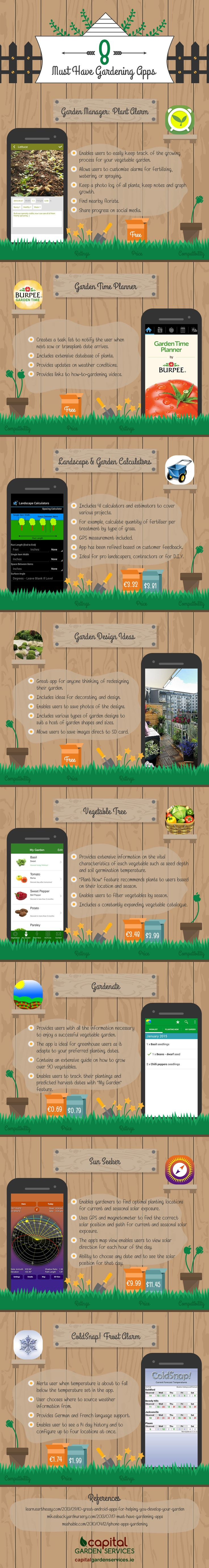 Must Have Gardening Apps  Infographic    ecogreenlove. 25  best ideas about Landscaping Tools on Pinterest   Garden tool
