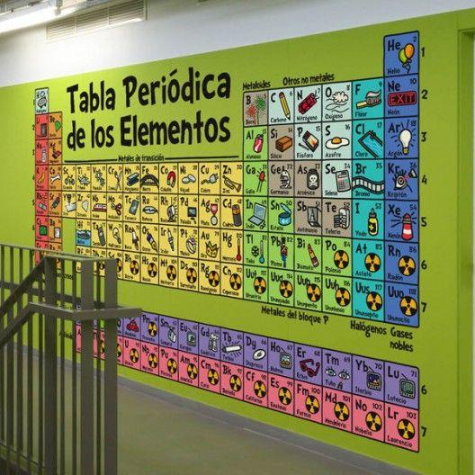 Ms de 25 ideas increbles sobre tabla peridica en pinterest vinilo tabla peridica urtaz Gallery