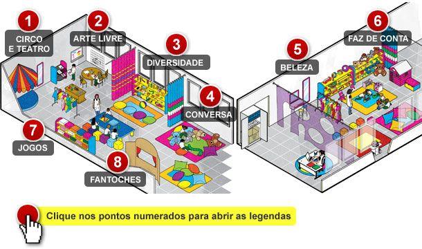 Brinquedoteca (http://revistaescola.abril.com.br/gestao-escolar/diversao-aprendizagem-infografico-brinquedoteca-697513.shtml)