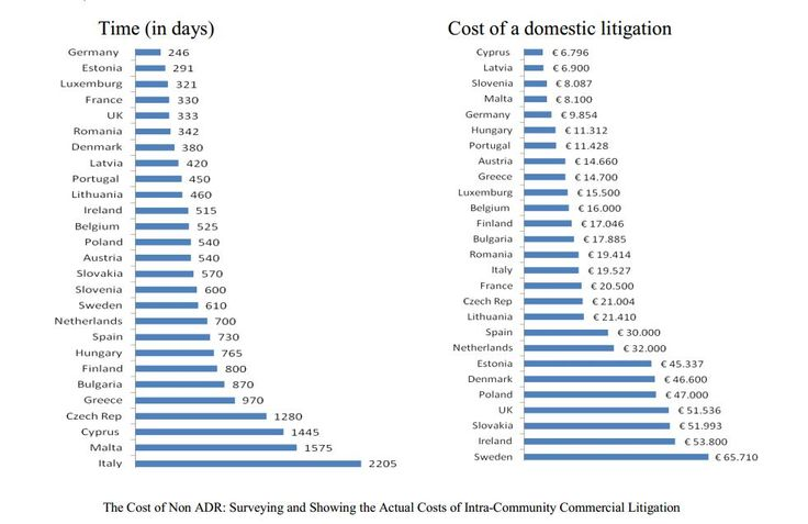 Koszty sporu – sąd, arbitraż, mediacja
