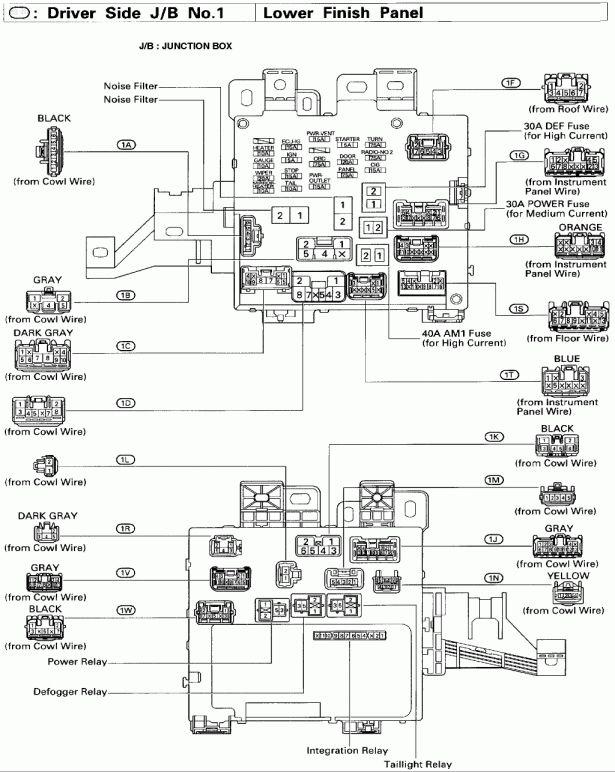 10+ 2004 Toyota Sienna Electrical Wiring Diagram2004