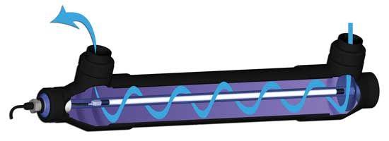 Filtro UV (aquário)