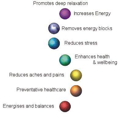 Energy healing promotes relaxation, heals, reduces aches and pains, and enhances health and well-being!
