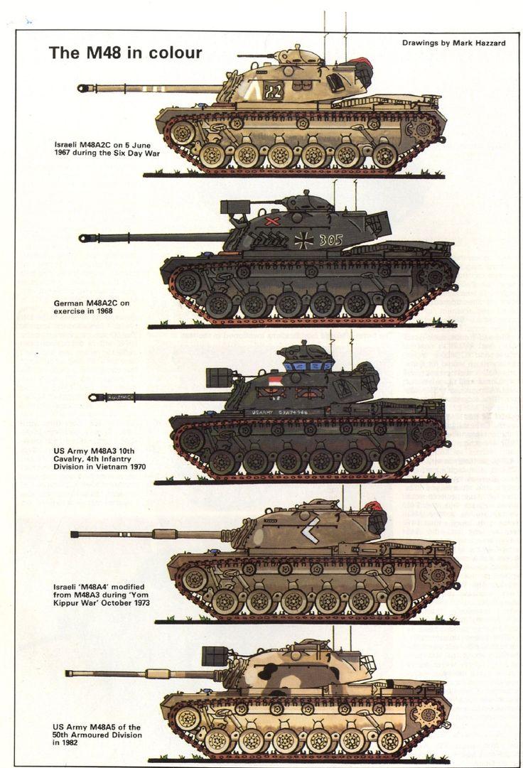tanks, M48 Patton fami...M Day Army