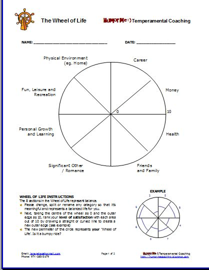 Dbt Therapy Worksheets The Wheel Of Life Worksheet