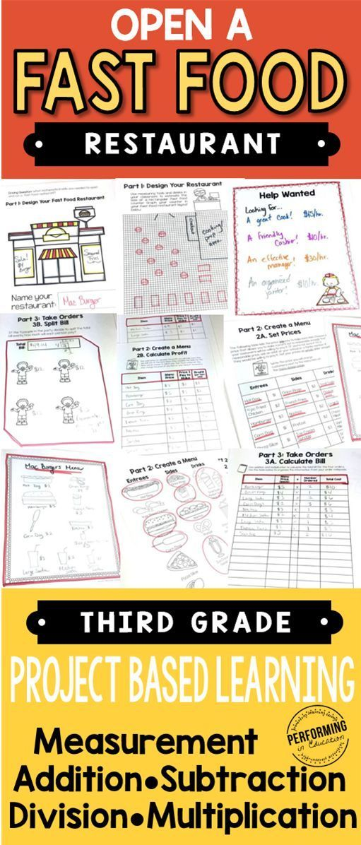 Third grade project-based learning: Open a fast food restaurant. Great for Common Core Math standards!