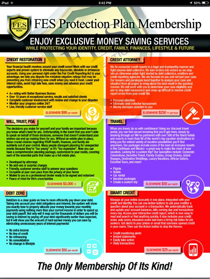 Credit Repair Flyers