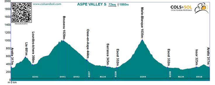 1 Aspe Valley S guide rail