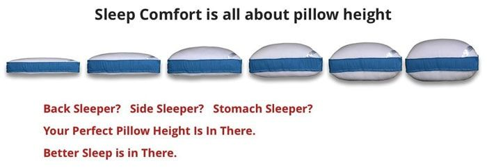 The Best Pillow For Stomach Sleepers Review And Buyer S Guide With Images Stomach Sleeper Best Pillow Perfect Pillow