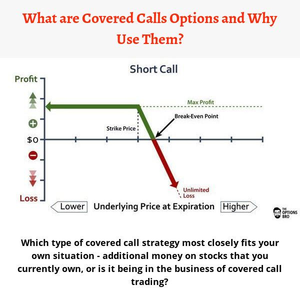 Covered Calls Covered Calls Covered Call Writing Call Option