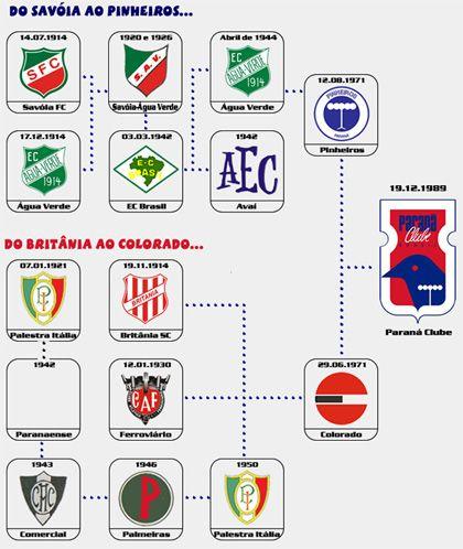 Paraná Clube - PR fusoes