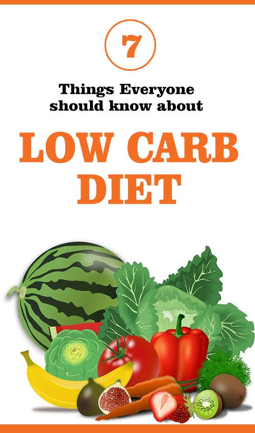 Best 25 weight loss app ideas on pinterest weight loss drinks 7 things everyone should know about low carb diets diet lowcarb fandeluxe Images