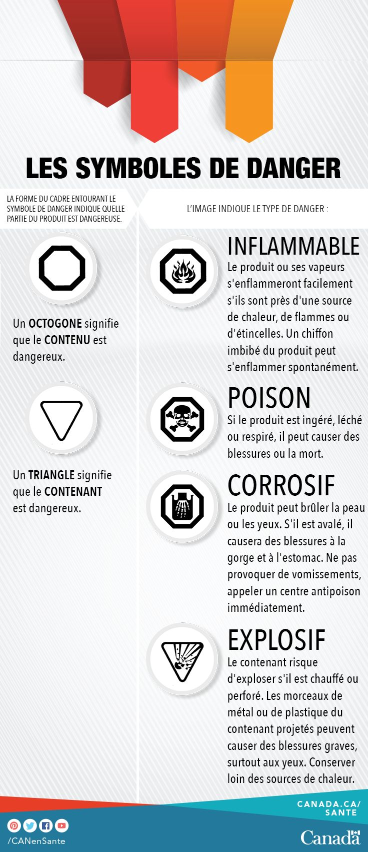 Best 25 chemical hazard symbols ideas on pinterest health votre maison renferme beaucoup de produits chimiques qui peuvent savrer dangereux il peut buycottarizona