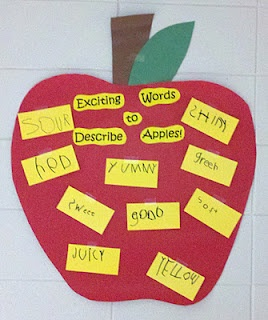 Shared writing activity for apples