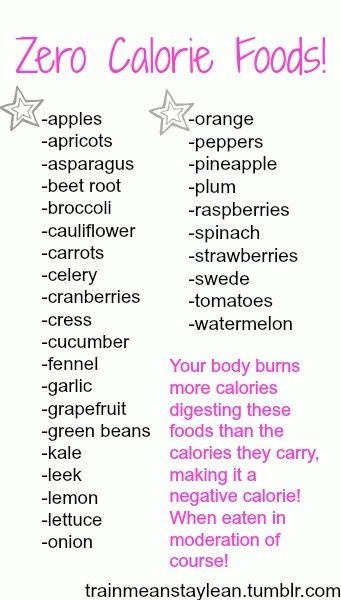 trainmeanstaylean: Zero Calorie Foods List! The revelation; you can eat these foods as part of your daily diet and not count the calories.Mix them up and make some recipes and tell me about them!