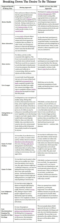 100 Byron Katie The Work Worksheet – Byron Katie the Work Worksheet
