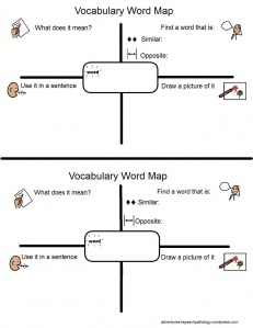 143 best vocabulary/semantic mapping, synonyms images on