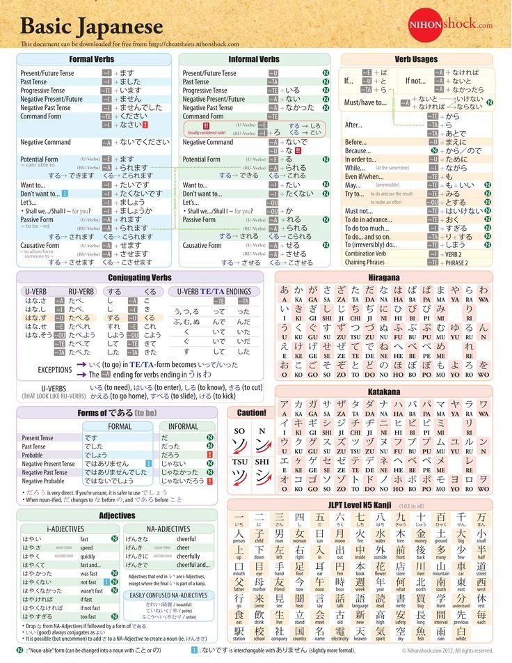 16 best Japanese images on Pinterest Folk, Japanese language - hiragana alphabet chart