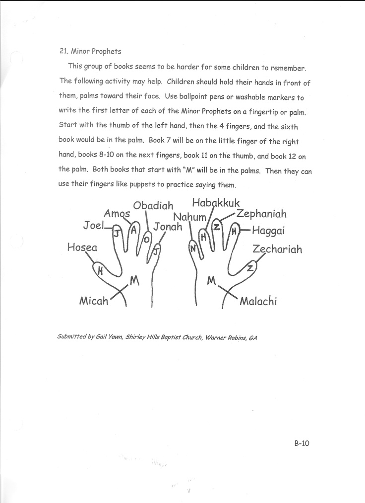 isaiah and micah coloring pages | 1000+ images about Books of the Bible learning games on ...