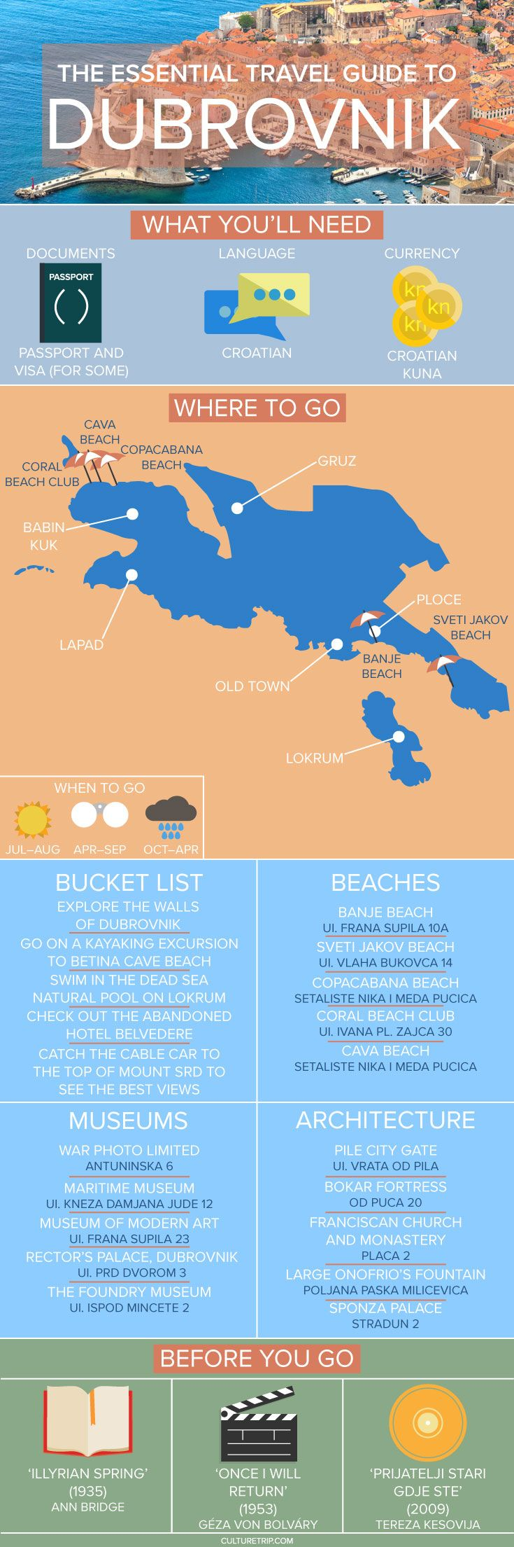 The Essential Travel Guide to Dubrovnik (Infographic)|Pinterest: theculturetrip