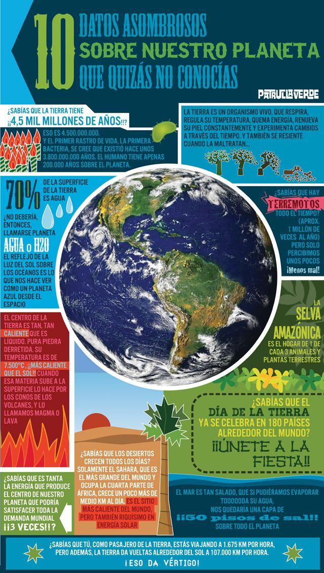 Hoy es el #DiaDeLaTierra: 10 datos asombrosos que quizas no sabias de la Tierra. #infografia (repinned by @ricardollera)                                                                                                                                                                                 Más