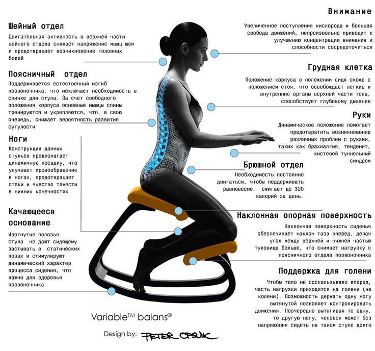 Преимущества опоры на колени.jpg