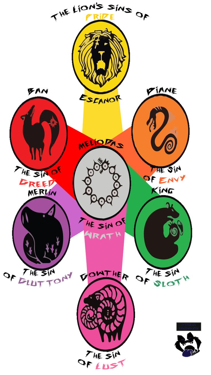 Seven Deadly Sins Symbols Clipart Library