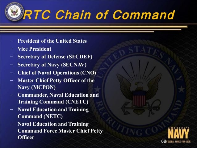 navy chain of command 2016 - Google Search