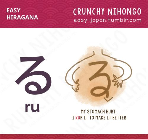 how to say how are you in japanese hiragana