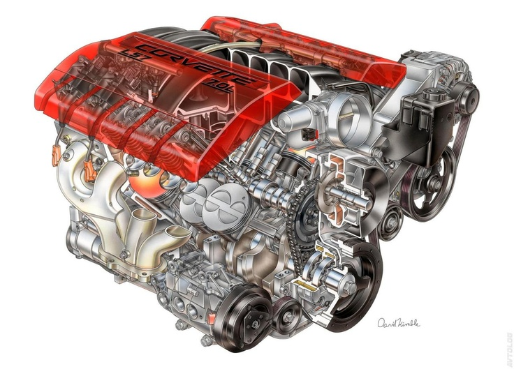17 best images about a ls engines plus chevy 2006 chevrolet corvette z06