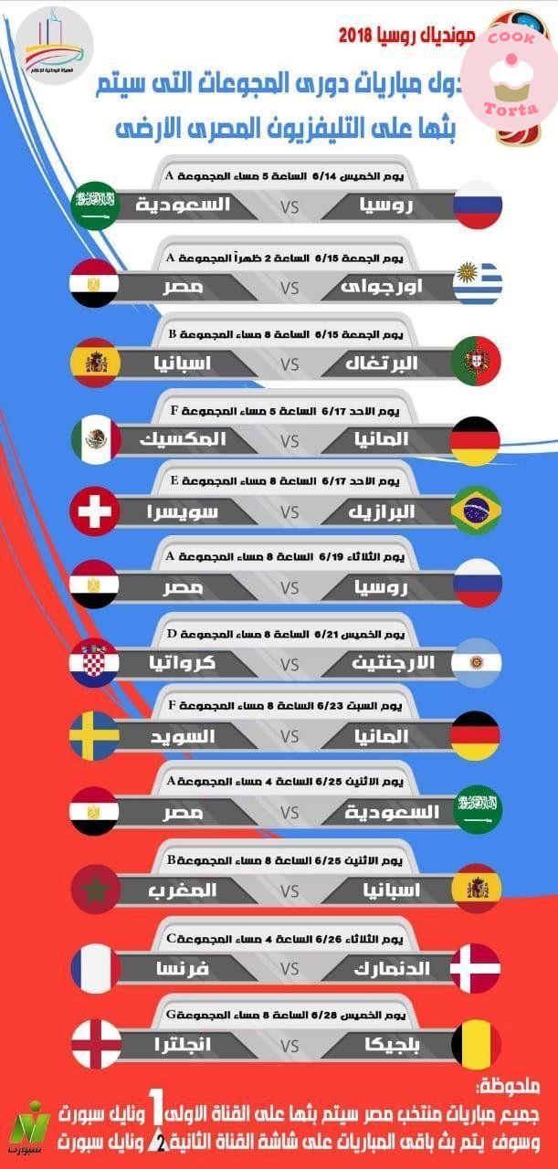مجموعات كاس العالم 2018