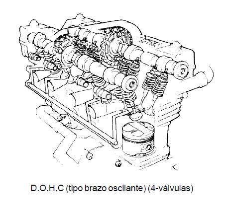 Engine further 216558 together with Engine furthermore Suzuki Sd Car additionally Line Diagram Of Electromag ic Clutch. on wiring diagram motor beat