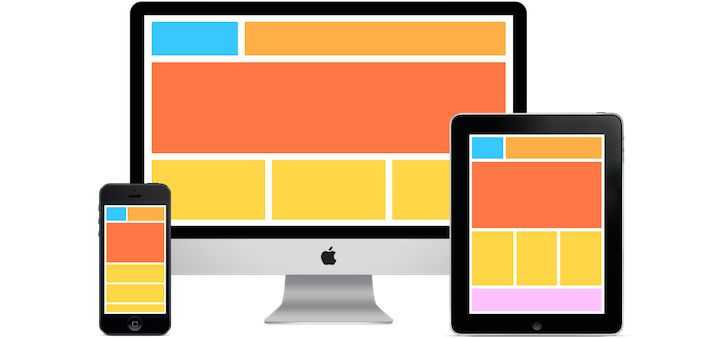 6 Reasons to Go for Responsive Web Design in 2014