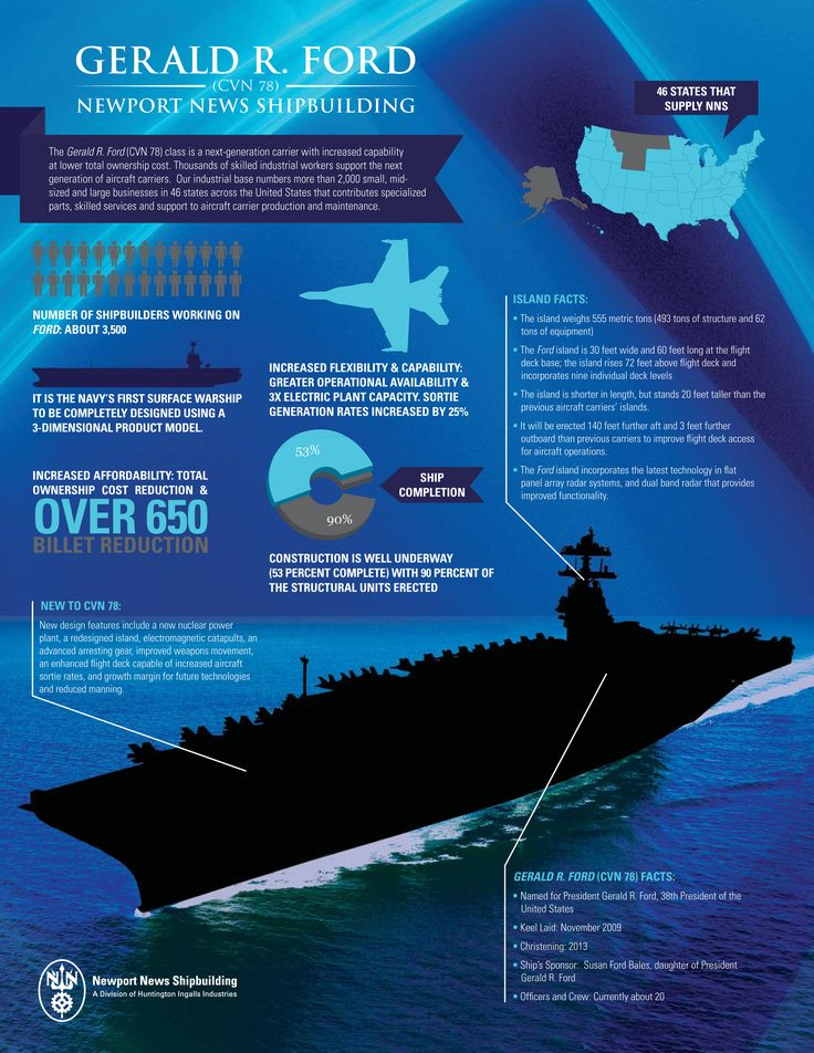 Facts about the newly designed island and how it integrates with the ship's operations.