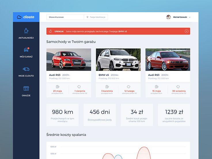 Clouto.com dashboard redesign by Piotr Kmita
