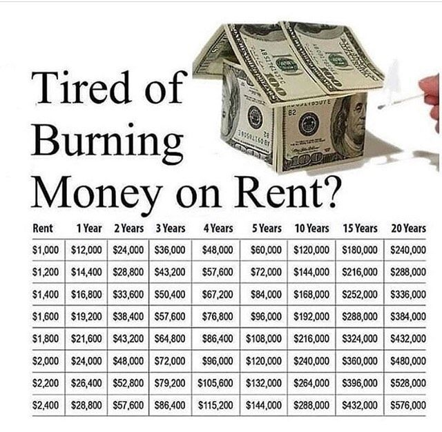 Tired Of Burning Money On Rent Let S Talk About How I Can Help You Stop Paying Off Your Landlord S Mortgage And Get One Money Rent Vs Buy First Home Buyer