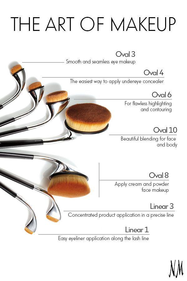 Oval Makeup Brushes: lo último en tendencias de maquillaje