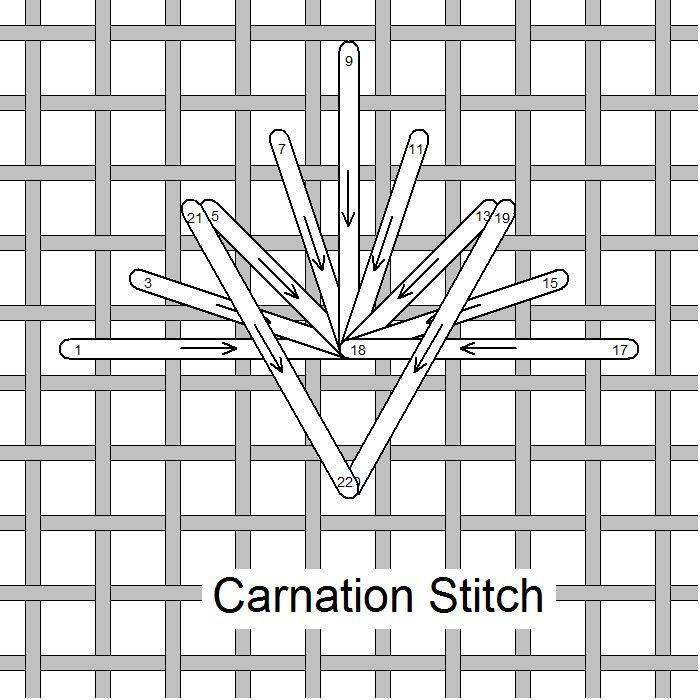 Carnation stitch
