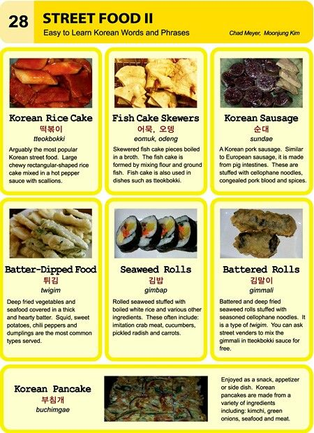 (28) Street Food II